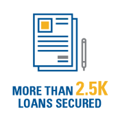 More Than 2.5K Loans Secured